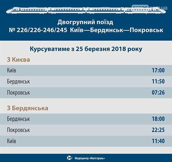 «Укрзализныця» запускает новый поезд «Киев-Бердянск-Покровск» (РАСПИСАНИЕ), фото-1