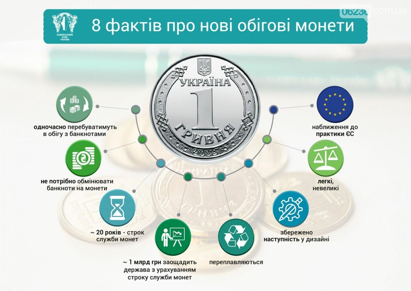 Нацбанк заменит купюры в 1−10 гривен на монеты (ФОТО), фото-1