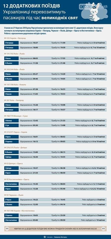 На Пасху «Укрзализныця» назначила 12 дополнительных поездов (ИНФОГРАФИКА), фото-1