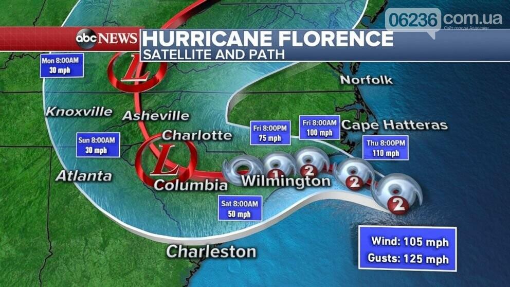 Мощный ураган «Флоренс» начал крушить восточное побережье Соединенных Штатов (ФОТО, ВИДЕО), фото-2