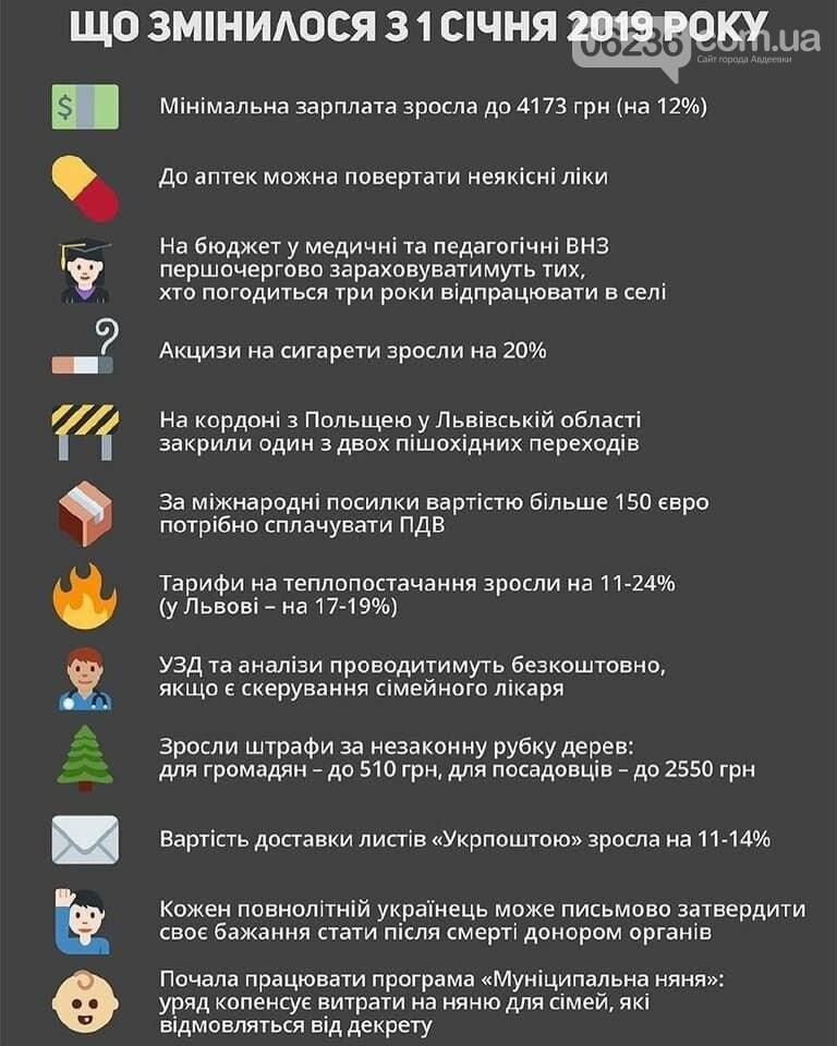 Что изменилось в Украине с 1 января 2019 года, фото-1
