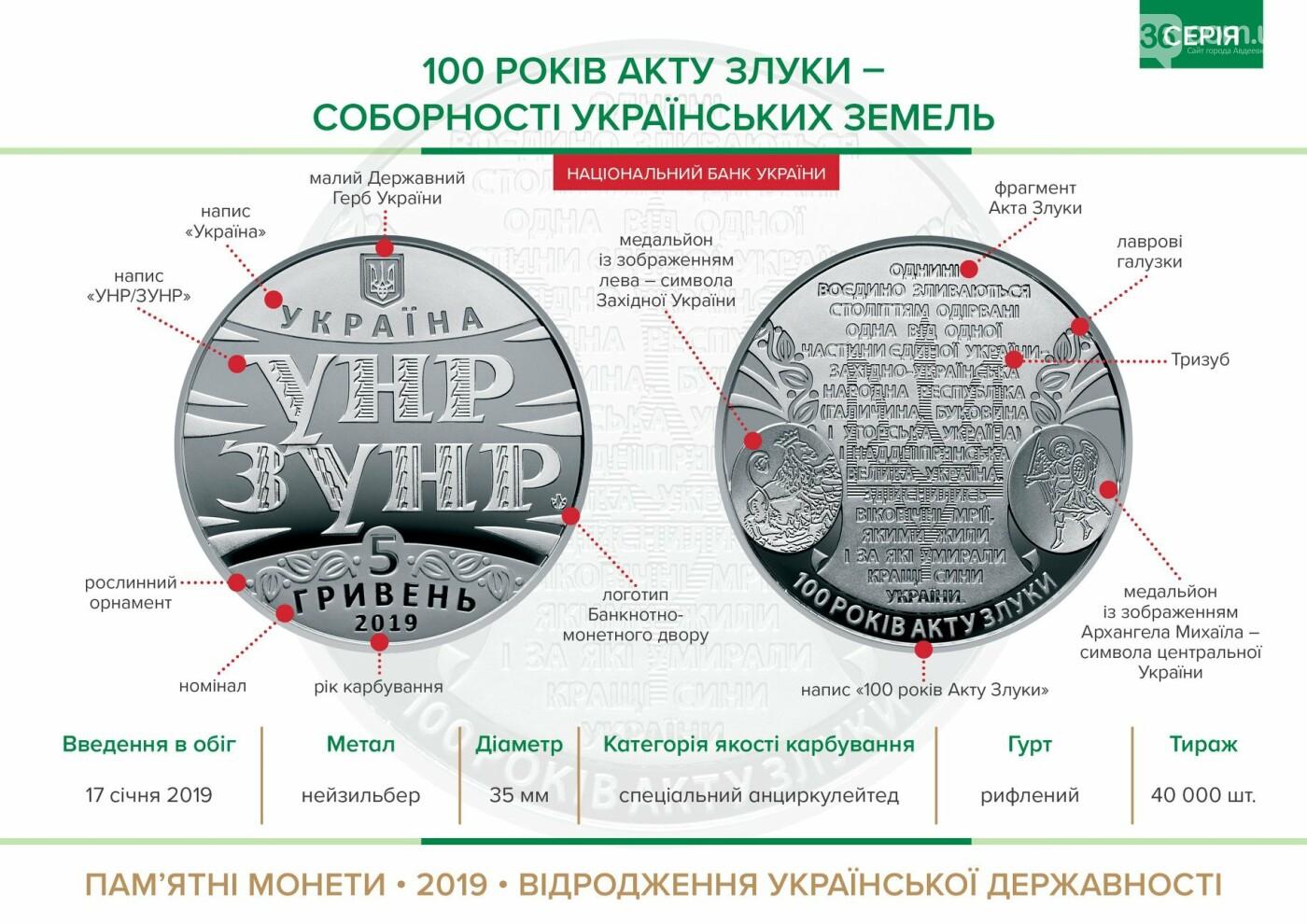 В Украине выпустили монету в честь Дня Соборности (ФОТО), фото-1