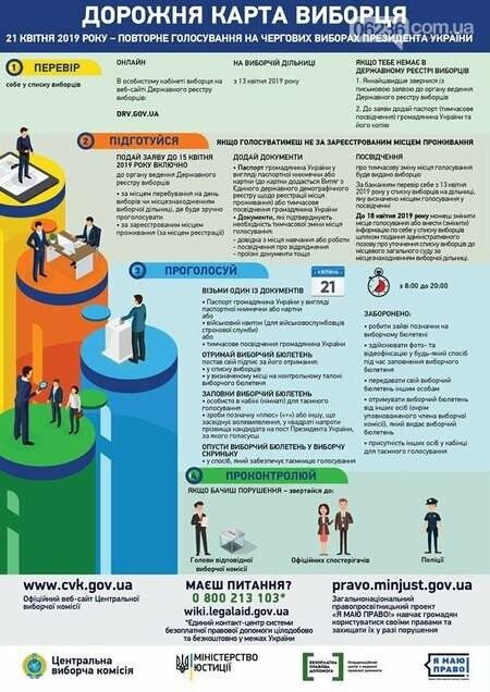 2 тур выборов Президента Украины: дорожная карта избирателя и важная информация о смене места голосования, фото-2