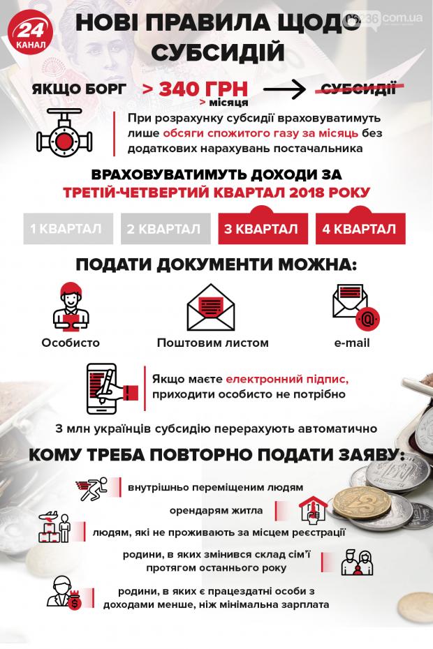 Актуальні питання про зміни в нарахуванні субсидій мешканцям Авдіївки, фото-1