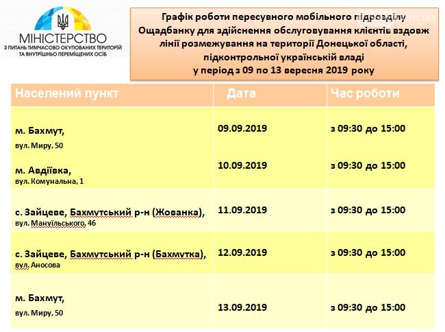 ГРАФИК. Мобильный офис «Ощадбанка» едет в Авдеевку, фото-1